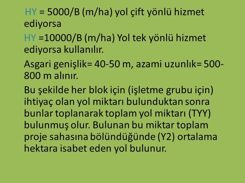 HY = 5000/B (m/ha) yol çift yönlü hizmet ediyorsa HY =10000/B (m/ha) Yol tek yönlü hizmet ediyorsa kullanılır.