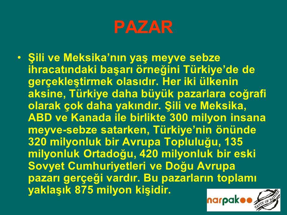 PAZAR