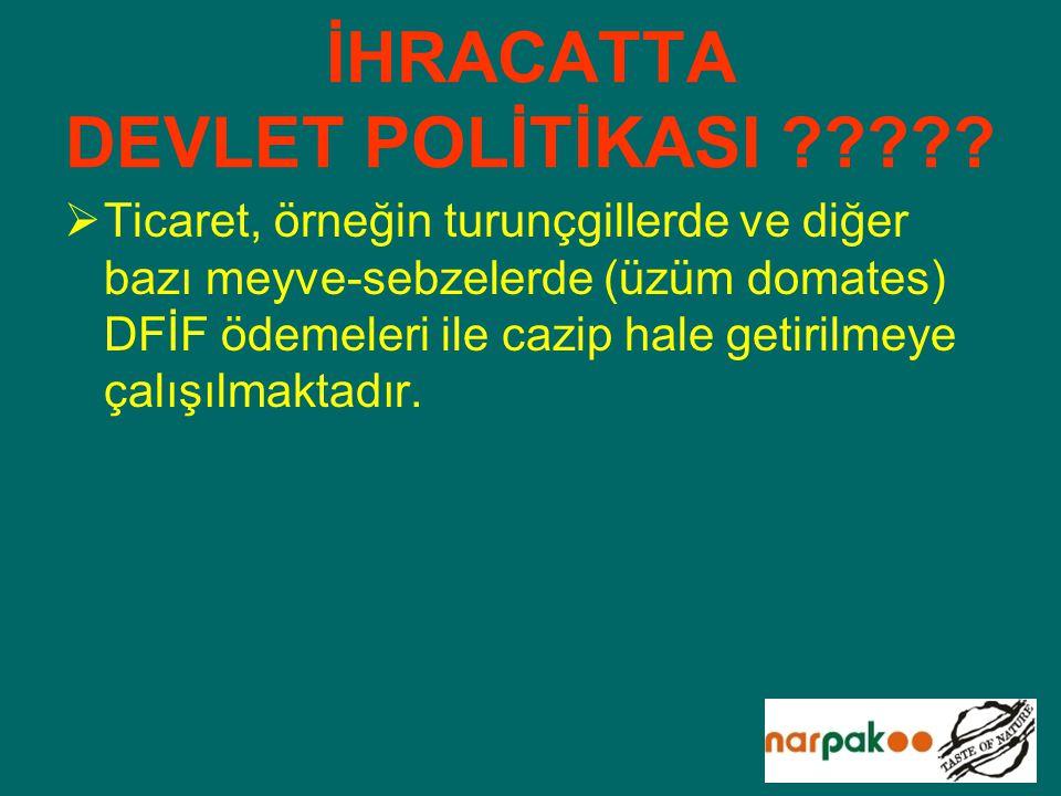 İHRACATTA DEVLET POLİTİKASI