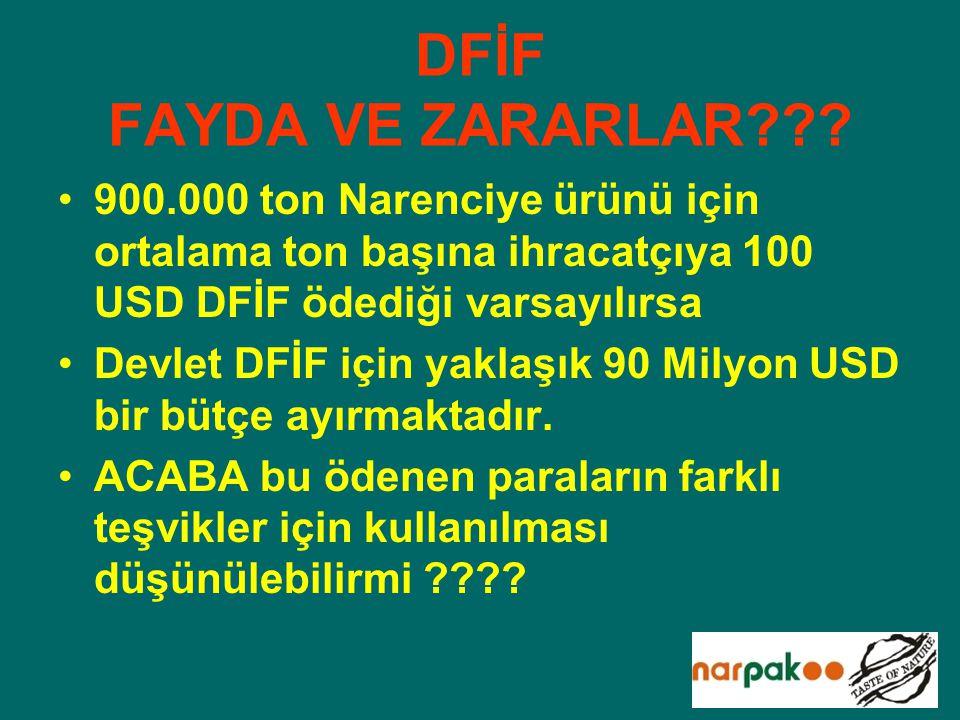 DFİF FAYDA VE ZARARLAR 900.000 ton Narenciye ürünü için ortalama ton başına ihracatçıya 100 USD DFİF ödediği varsayılırsa.