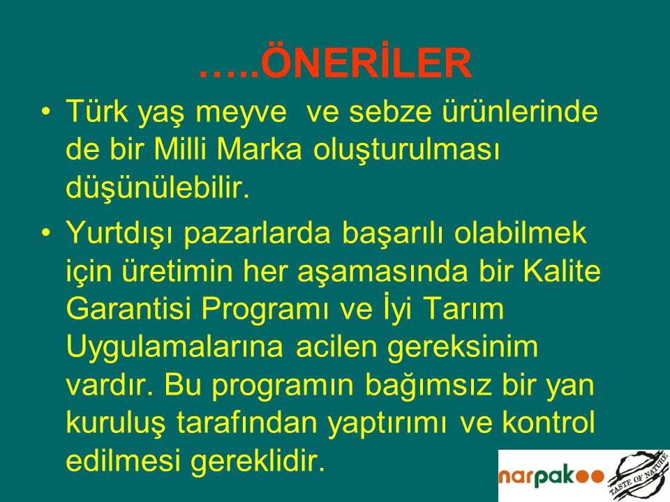 …..ÖNERİLER Türk yaş meyve ve sebze ürünlerinde de bir Milli Marka oluşturulması düşünülebilir.
