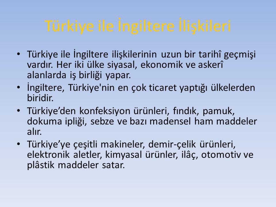 Türkiye ile İngiltere İlişkileri