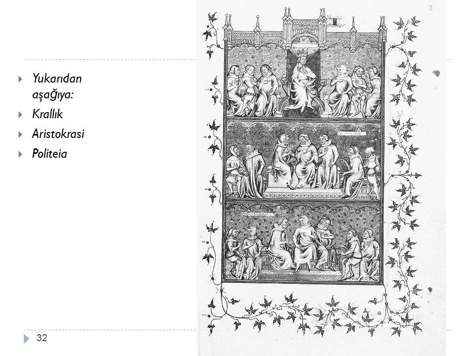 Yukarıdan aşağıya: Krallık Aristokrasi Politeia