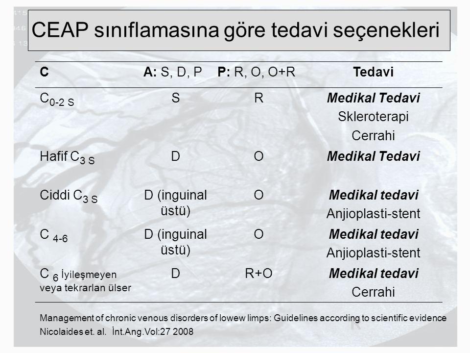 CEAP sınıflamasına göre tedavi seçenekleri