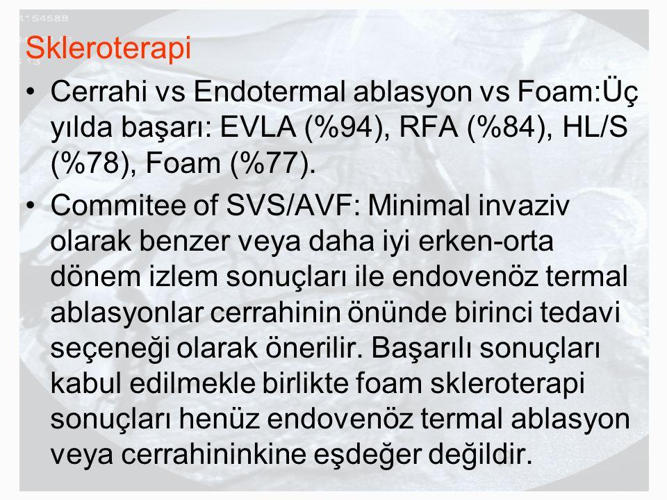 Skleroterapi Cerrahi vs Endotermal ablasyon vs Foam:Üç yılda başarı: EVLA (%94), RFA (%84), HL/S (%78), Foam (%77).