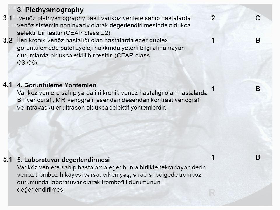 3. Plethysmography