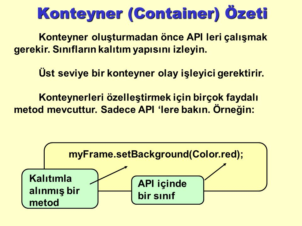 Konteyner (Container) Özeti