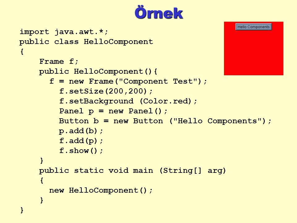 Örnek import java.awt.*; public class HelloComponent { Frame f;