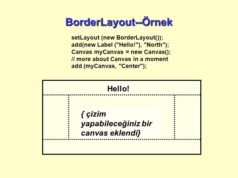 BorderLayout--Örnek Hello! { çizim yapabileceğiniz bir canvas eklendi}