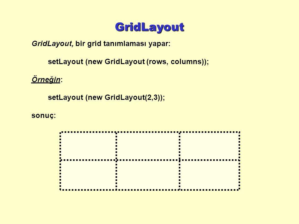 GridLayout GridLayout, bir grid tanımlaması yapar: