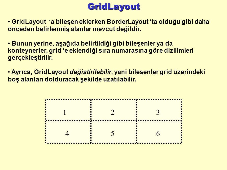 GridLayout GridLayout 'a bileşen eklerken BorderLayout 'ta olduğu gibi daha önceden belirlenmiş alanlar mevcut değildir.