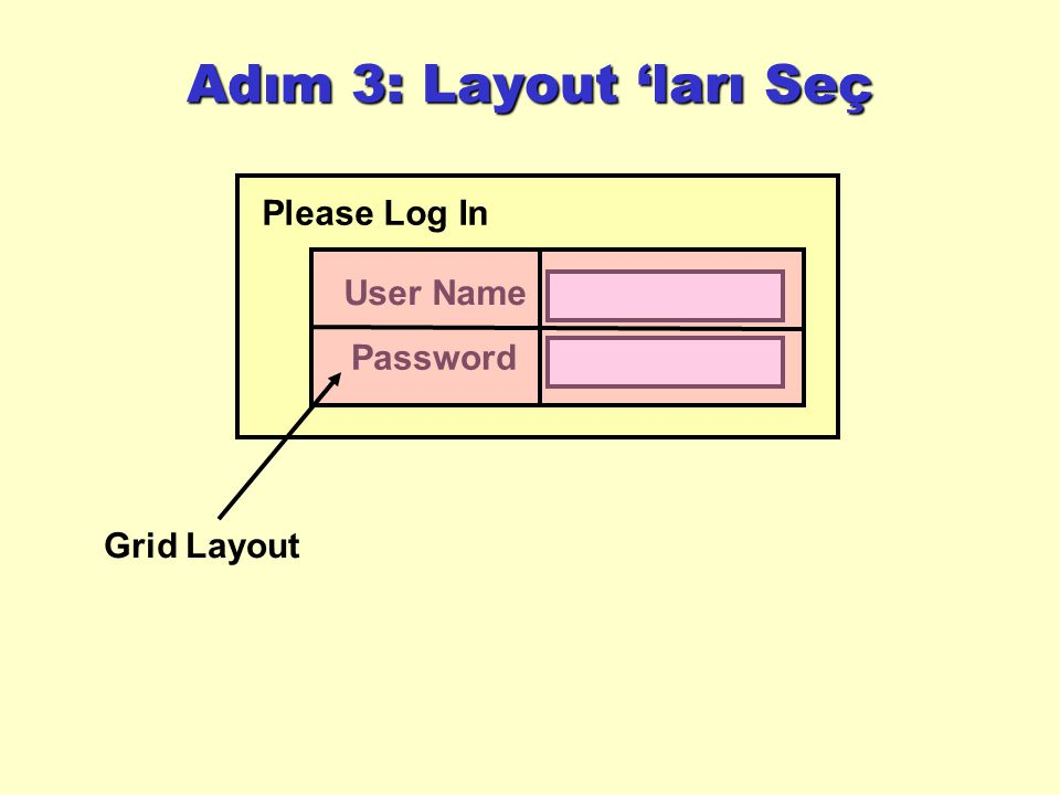 Adım 3: Layout 'ları Seç User Name Password Please Log In Grid Layout