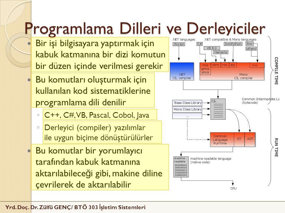 Programlama Dilleri ve Derleyiciler