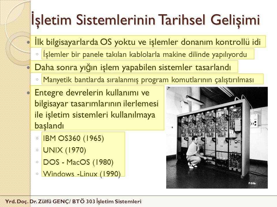 İşletim Sistemlerinin Tarihsel Gelişimi