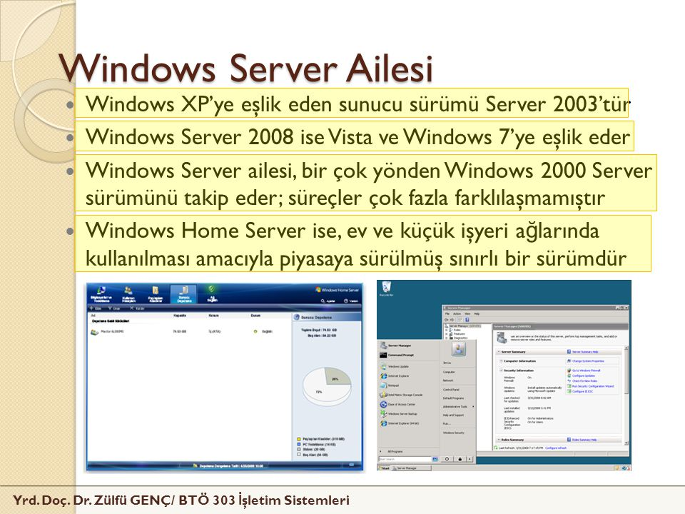 Windows Server Ailesi Windows XP'ye eşlik eden sunucu sürümü Server 2003'tür. Windows Server 2008 ise Vista ve Windows 7'ye eşlik eder.