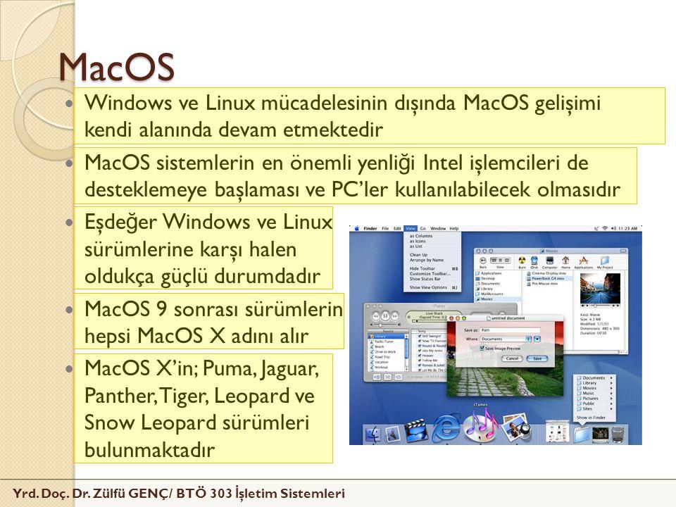 MacOS Windows ve Linux mücadelesinin dışında MacOS gelişimi kendi alanında devam etmektedir.
