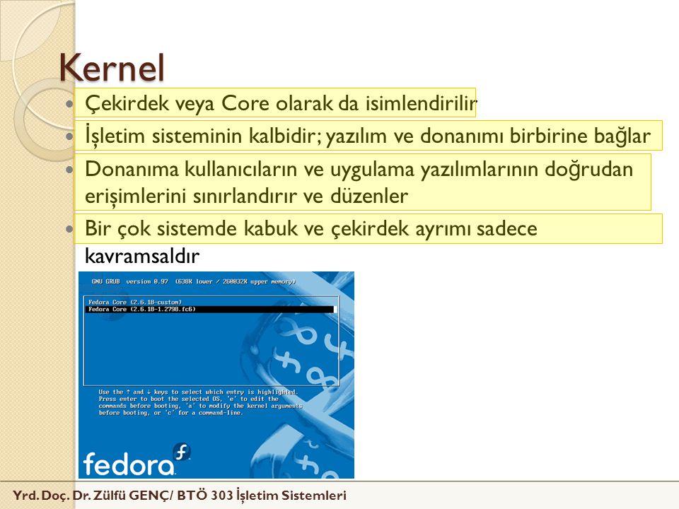 Kernel Çekirdek veya Core olarak da isimlendirilir