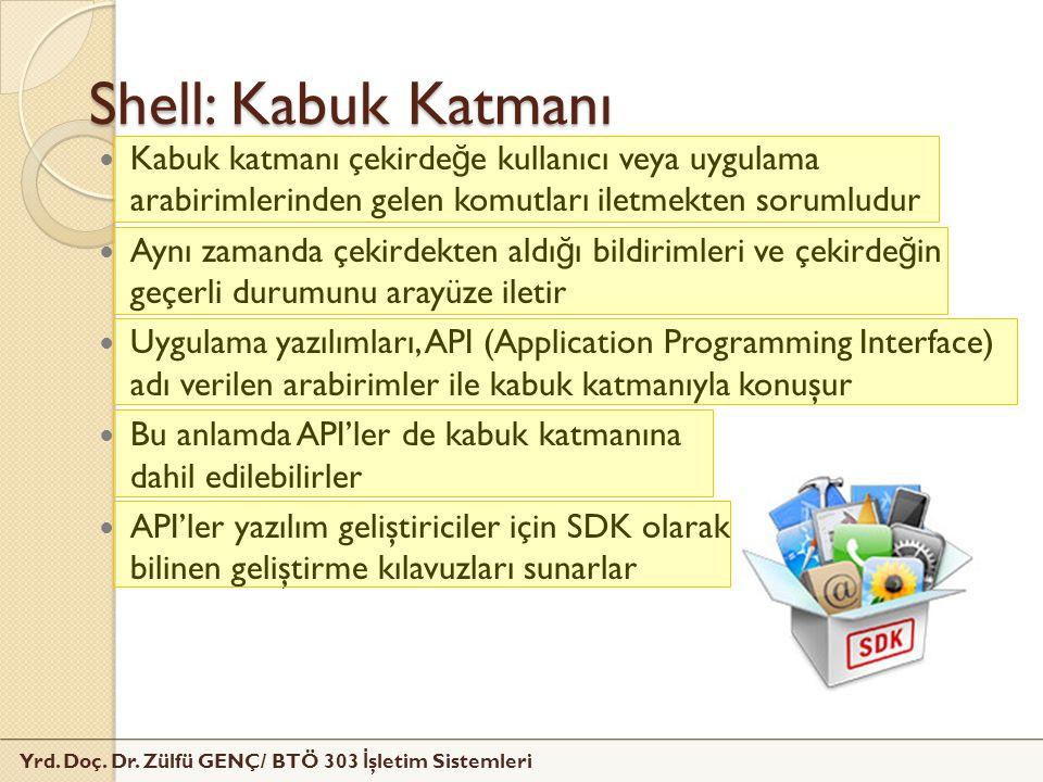 Shell: Kabuk Katmanı Kabuk katmanı çekirdeğe kullanıcı veya uygulama arabirimlerinden gelen komutları iletmekten sorumludur.