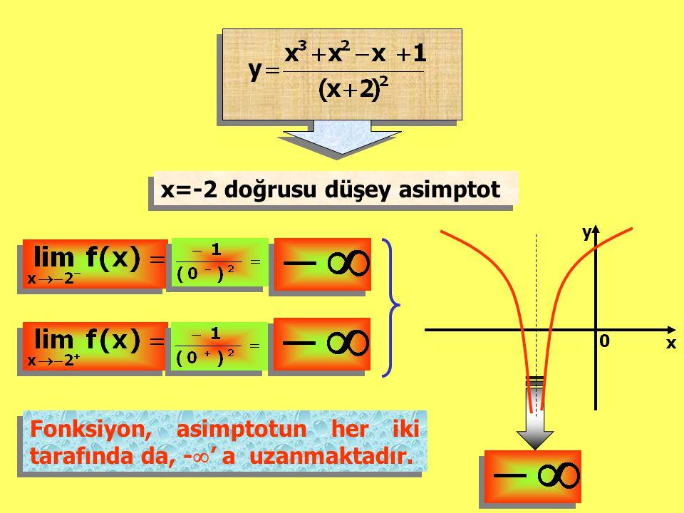 x=-2 doğrusu düşey asimptot