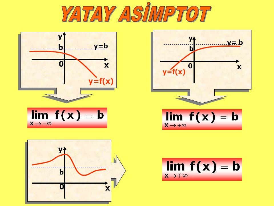 YATAY ASİMPTOT y x b x y y= b y=b b y=f(x) y=f(x) y x b