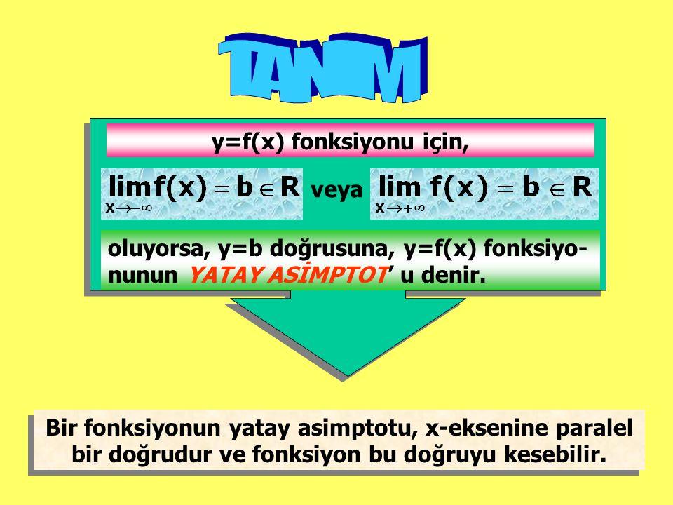 TANIM y=f(x) fonksiyonu için, veya