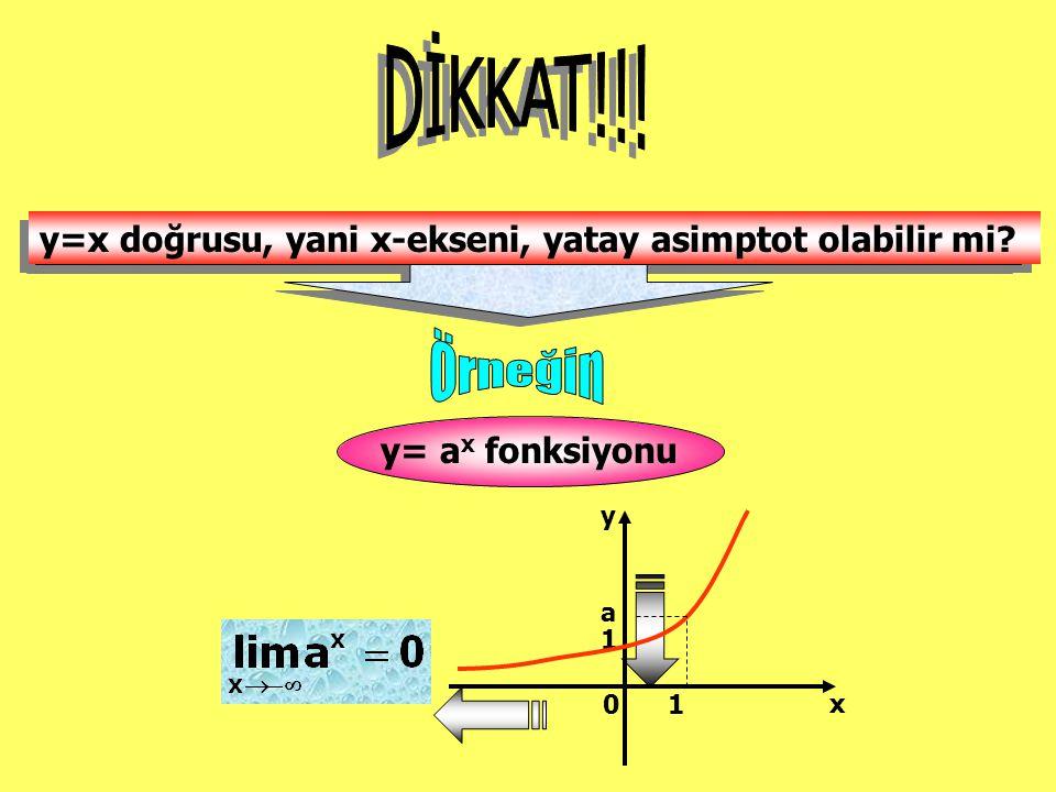 DİKKAT!!! y=x doğrusu, yani x-ekseni, yatay asimptot olabilir mi Örneğin. y= ax fonksiyonu. x. y.