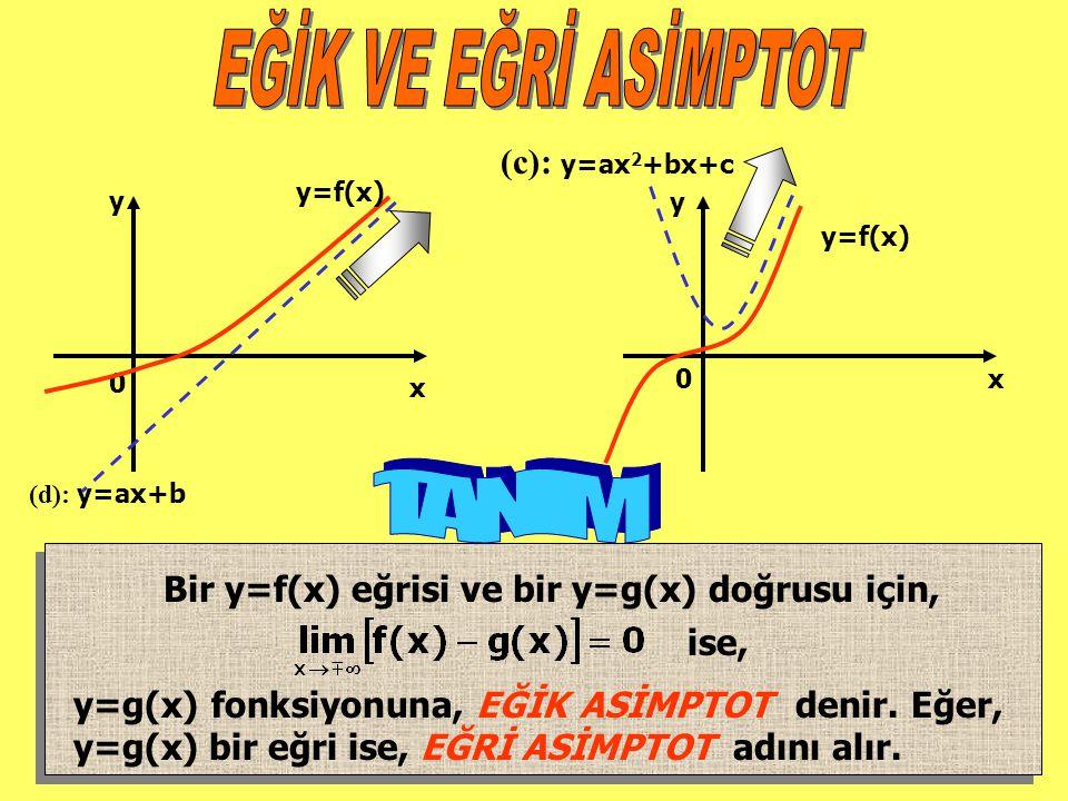 Bir y=f(x) eğrisi ve bir y=g(x) doğrusu için,