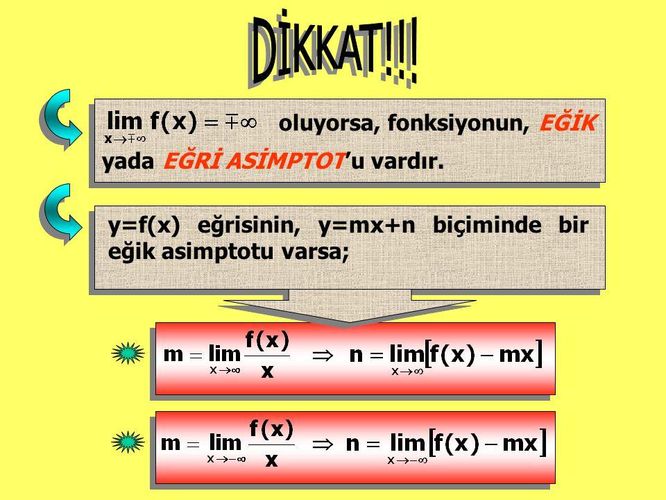 DİKKAT!!! oluyorsa, fonksiyonun, EĞİK yada EĞRİ ASİMPTOT'u vardır.