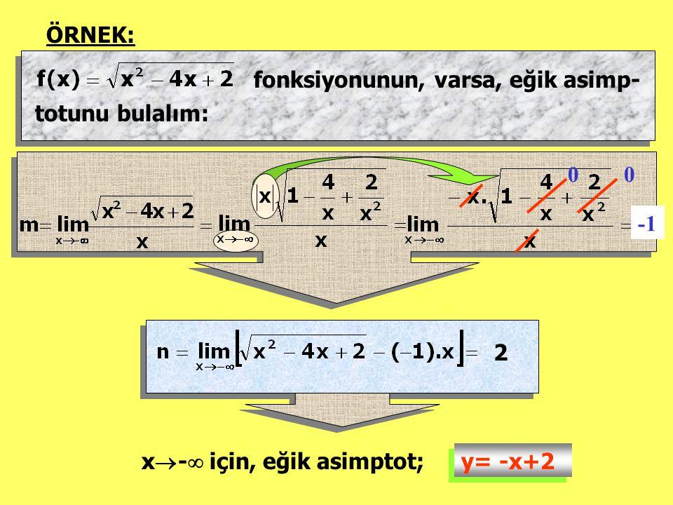 ÖRNEK: fonksiyonunun, varsa, eğik asimp- totunu bulalım: -1 2 x- için, eğik asimptot; y= -x+2