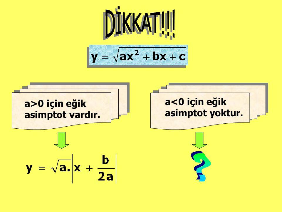 DİKKAT!!! a<0 için eğik asimptot yoktur.