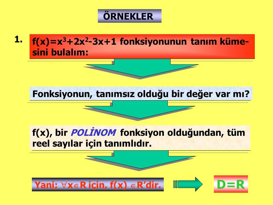 ÖRNEKLER 1. f(x)=x3+2x2-3x+1 fonksiyonunun tanım küme-sini bulalım: Fonksiyonun, tanımsız olduğu bir değer var mı