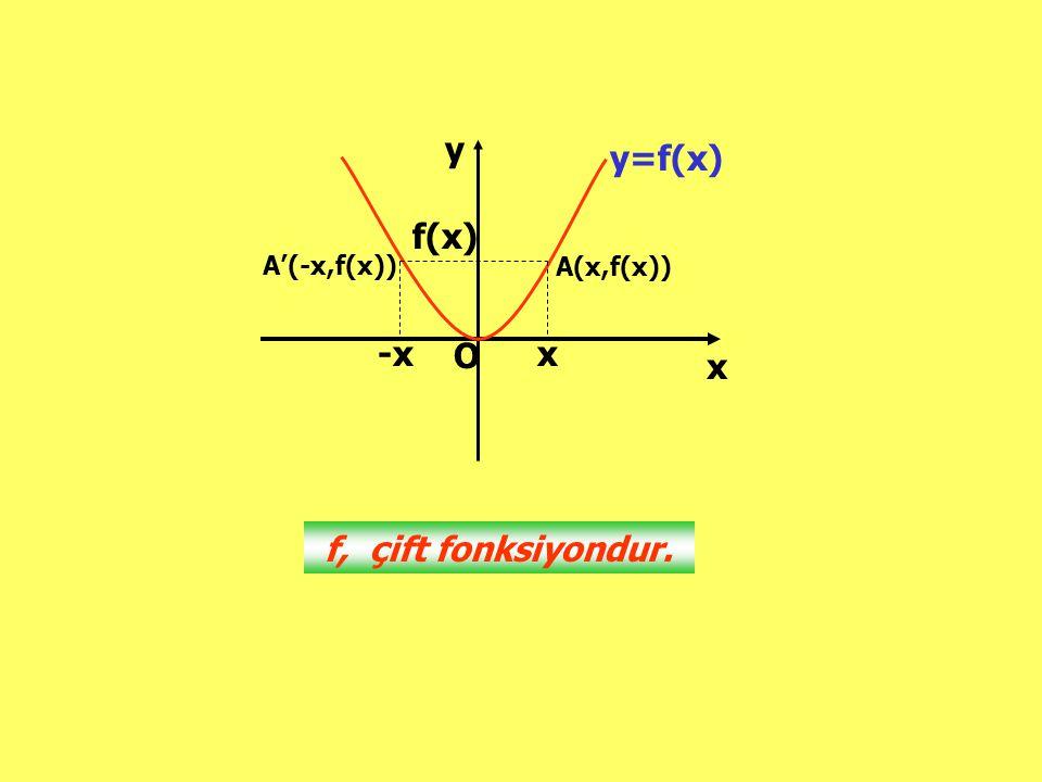 x y y=f(x) f(x) A'(-x,f(x)) A(x,f(x)) -x O x f, çift fonksiyondur.