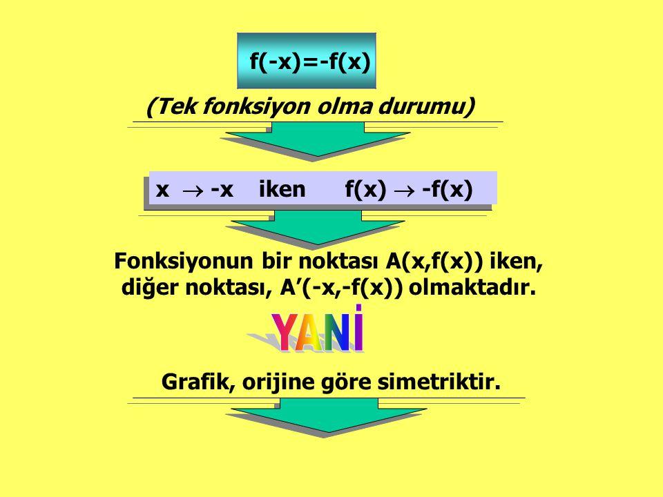 YANİ f(-x)=-f(x) (Tek fonksiyon olma durumu) x  -x iken f(x)  -f(x)