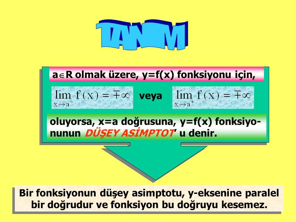 TANIM aR olmak üzere, y=f(x) fonksiyonu için, veya