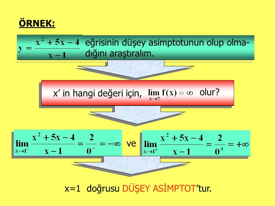 ÖRNEK: eğrisinin düşey asimptotunun olup olma-dığını araştıralım. x' in hangi değeri için, olur ve.