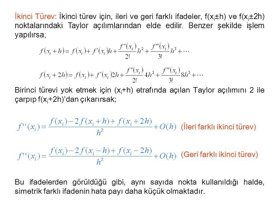 İkinci Türev: İkinci türev için, ileri ve geri farklı ifadeler, f(xi±h) ve f(xi±2h) noktalarındaki Taylor açılımlarından elde edilir. Benzer şekilde işlem yapılırsa;