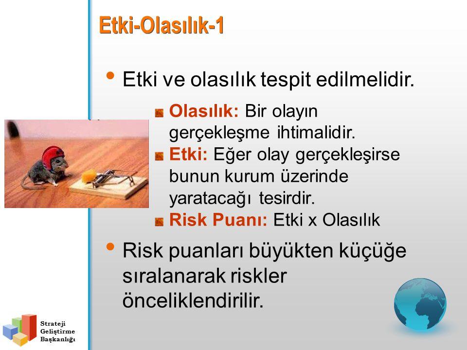 Etki-Olasılık-1 Etki ve olasılık tespit edilmelidir.
