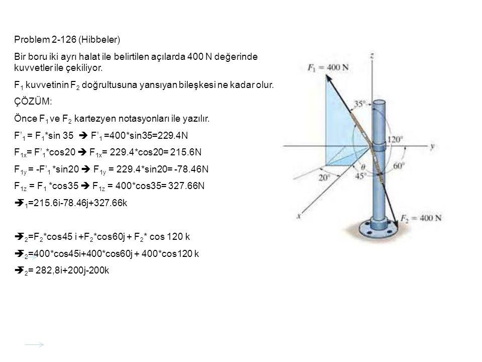 Problem 2-126 (Hibbeler) Bir boru iki ayrı halat ile belirtilen açılarda 400 N değerinde kuvvetler ile çekiliyor.