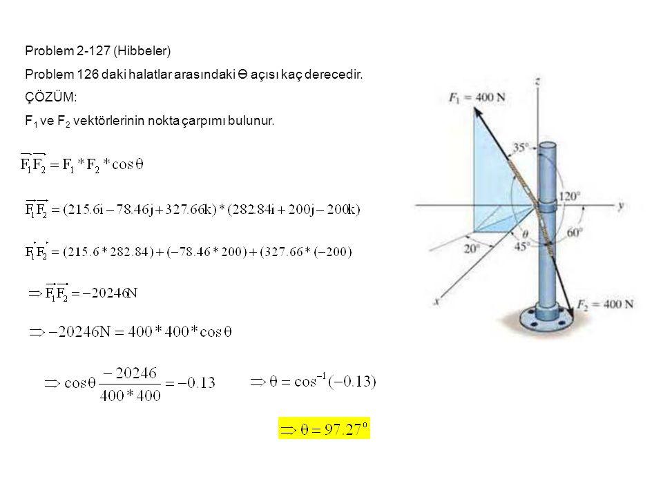 Problem 2-127 (Hibbeler) Problem 126 daki halatlar arasındaki ϴ açısı kaç derecedir.