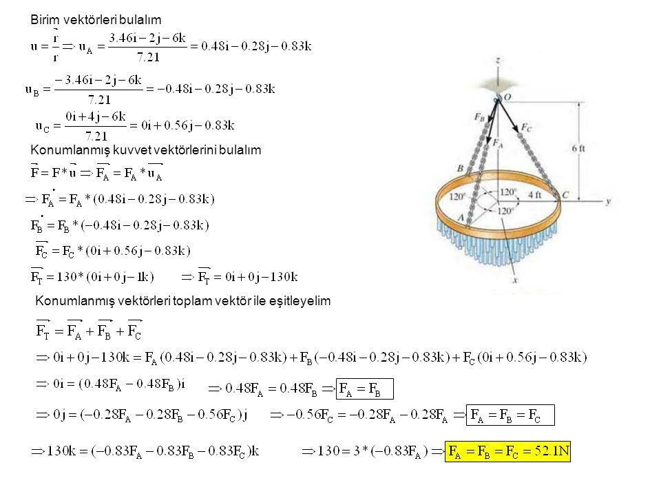 Birim vektörleri bulalım