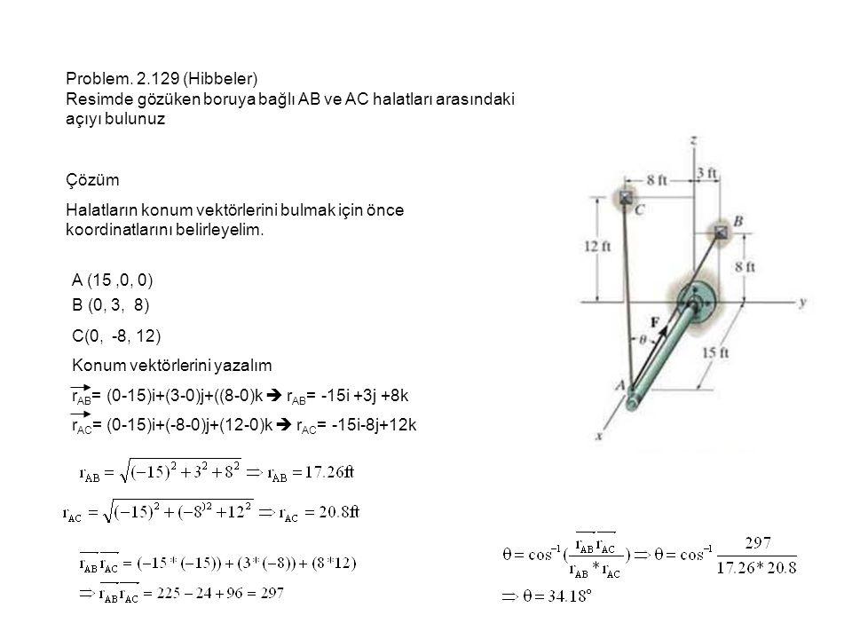Problem. 2.129 (Hibbeler) Resimde gözüken boruya bağlı AB ve AC halatları arasındaki açıyı bulunuz.