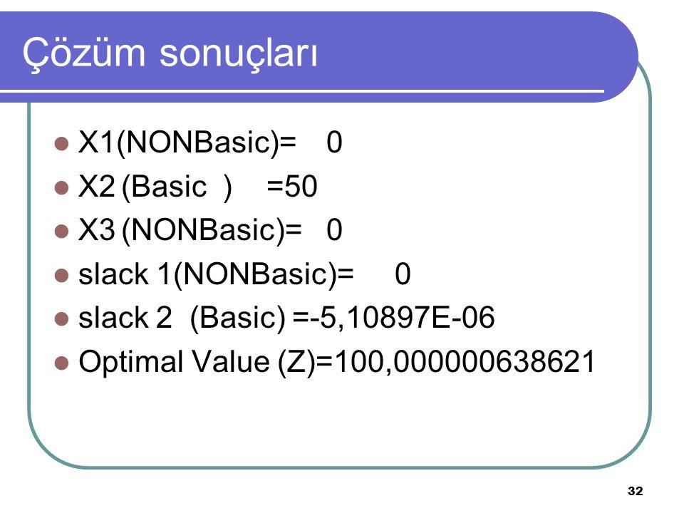 Çözüm sonuçları X1(NONBasic)= 0 X2 (Basic ) =50 X3 (NONBasic)= 0