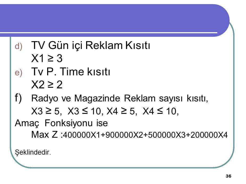TV Gün içi Reklam Kısıtı X1 ≥ 3 Tv P. Time kısıtı X2 ≥ 2