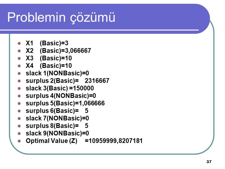 Problemin çözümü X1 (Basic)=3 X2 (Basic)=3,066667 X3 (Basic)=10