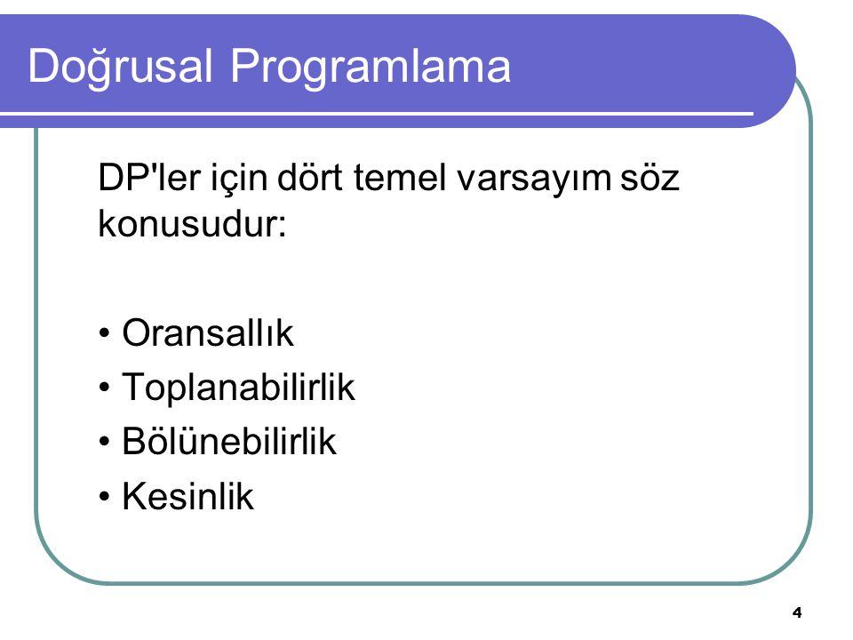 Doğrusal Programlama DP ler için dört temel varsayım söz konusudur: