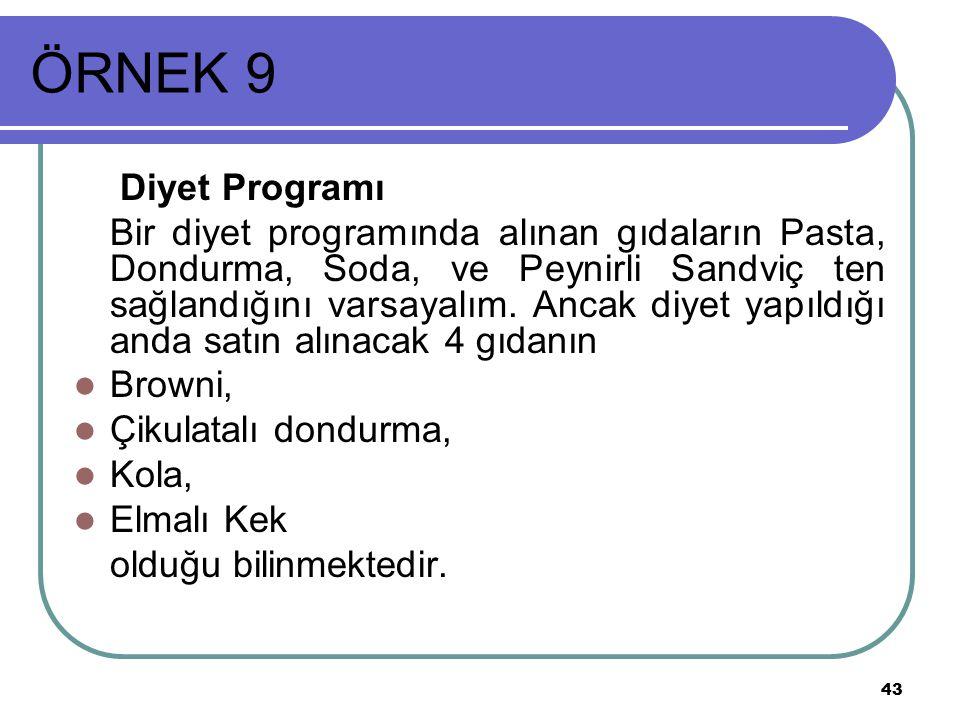 ÖRNEK 9 Diyet Programı.