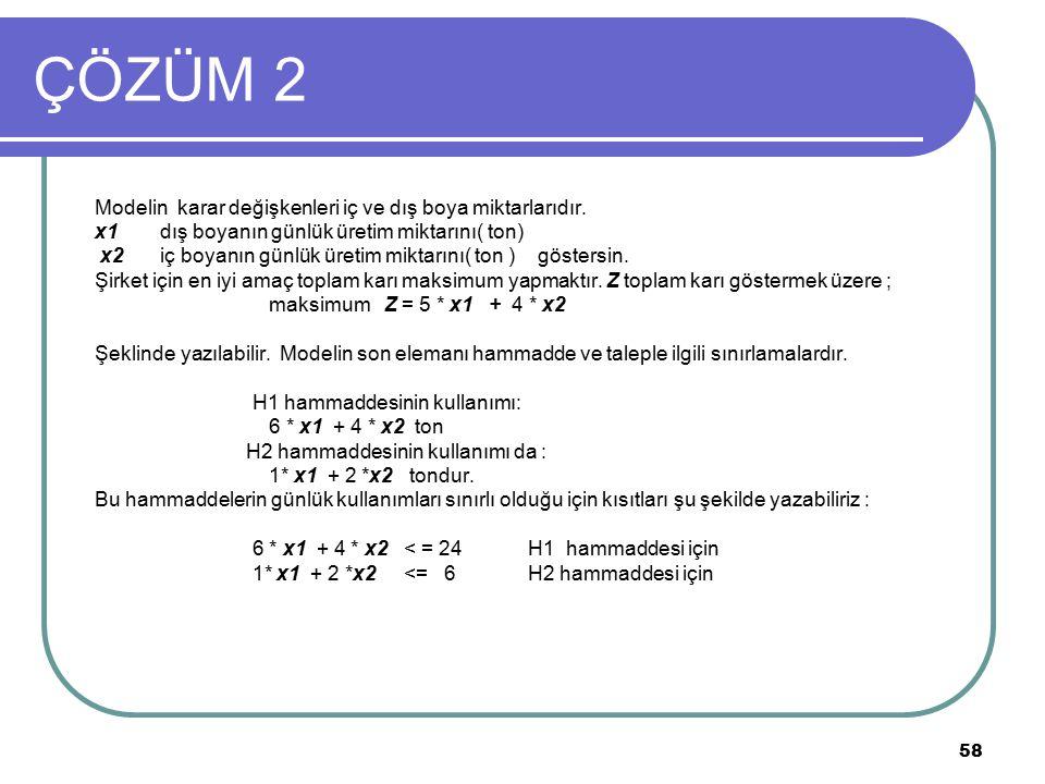 ÇÖZÜM 2 Modelin karar değişkenleri iç ve dış boya miktarlarıdır.