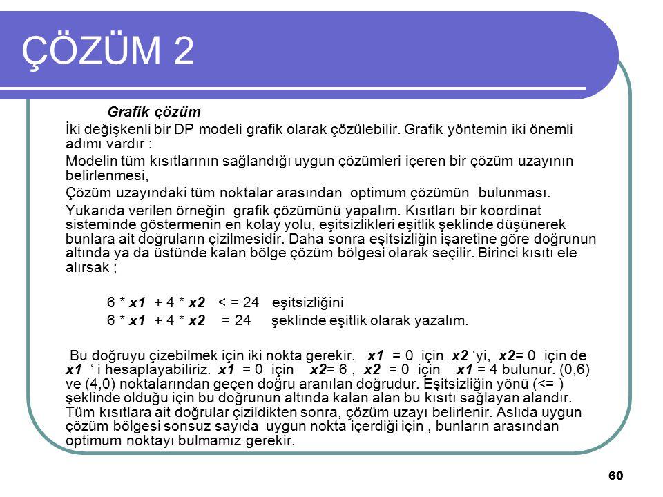ÇÖZÜM 2 Grafik çözüm. İki değişkenli bir DP modeli grafik olarak çözülebilir. Grafik yöntemin iki önemli adımı vardır :