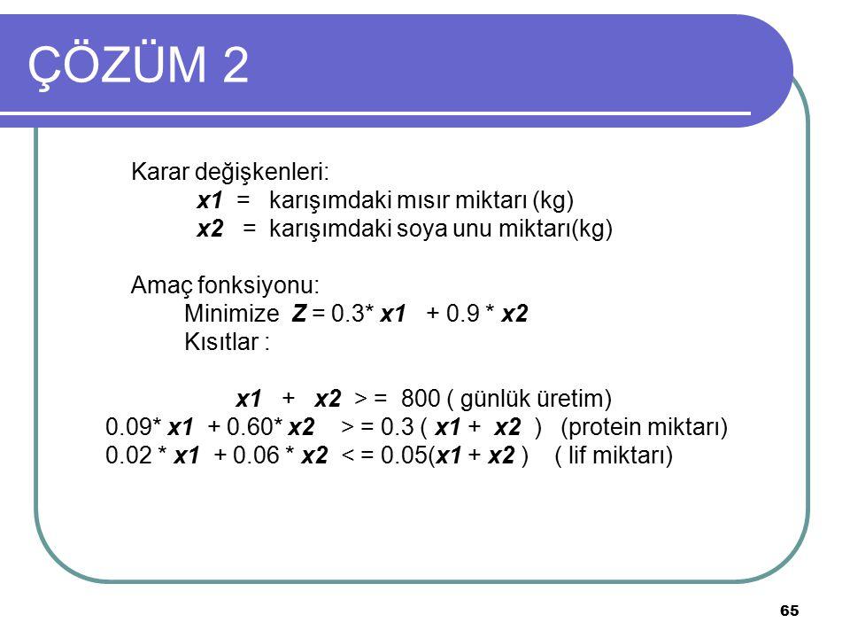 ÇÖZÜM 2 Karar değişkenleri: x1 = karışımdaki mısır miktarı (kg)