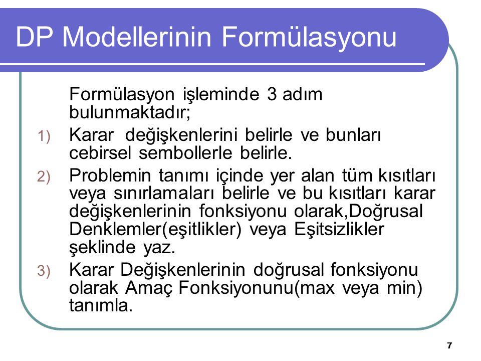 DP Modellerinin Formülasyonu